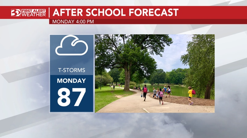 After school forecast