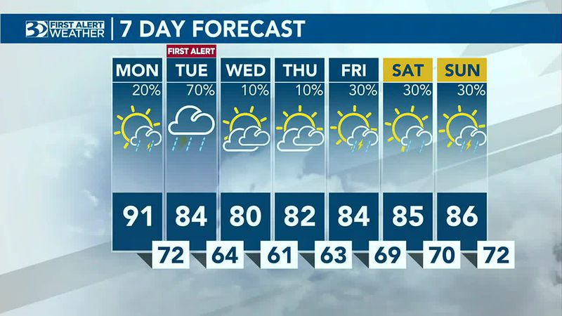 Hot and muggy Monday, with a First Alert for Tuesday storms