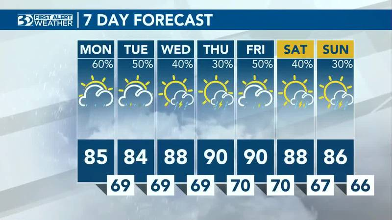 Tropical humidity will lead to more downpours