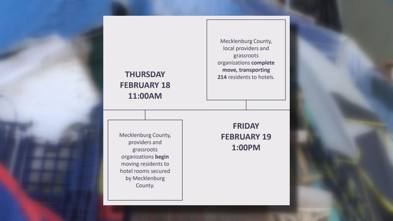 Mecklenburg County reports helping move 214 people from Tent City to hotels as the abetment...