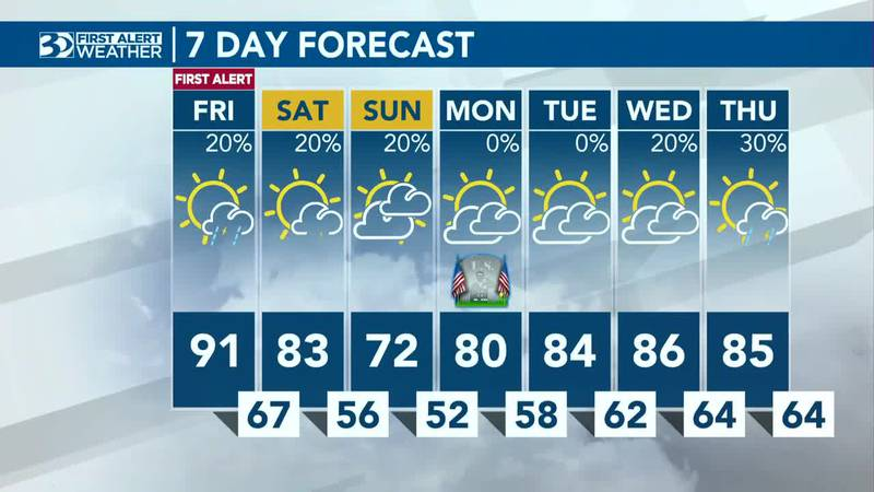 Al Conklin's morning First Alert Weather forecast