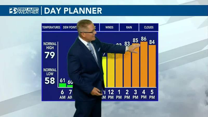 First Alert: Temperature continue trending up, rain chances still down