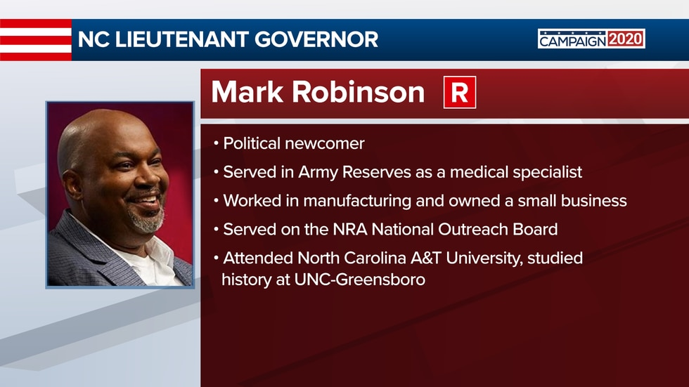 WBTV has created Virtual Candidate Cards to get you up to speed on the people running for...