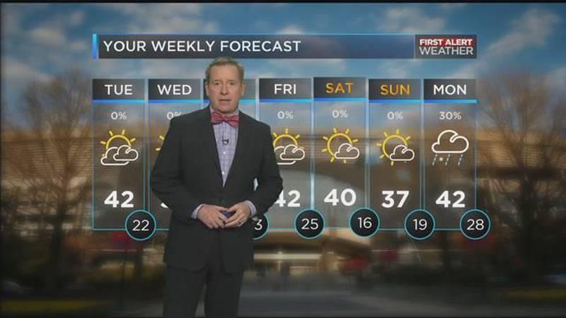 Chris Larson's Tuesday Forecast
