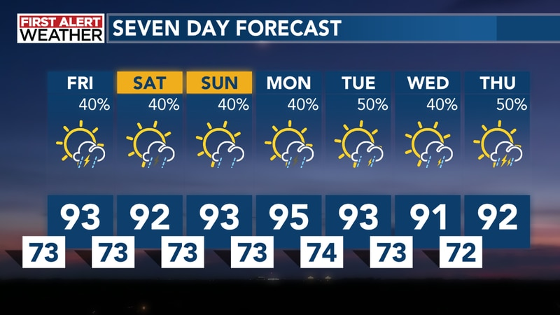 In terms of rainfall, showers and storms will be a factor Friday, through the weekend and for...