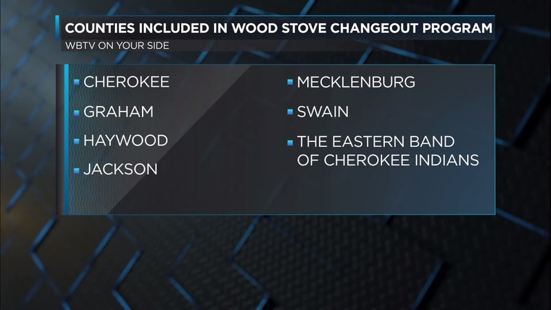 North Carolina Counties eligible for Wood Stove Changeout Program