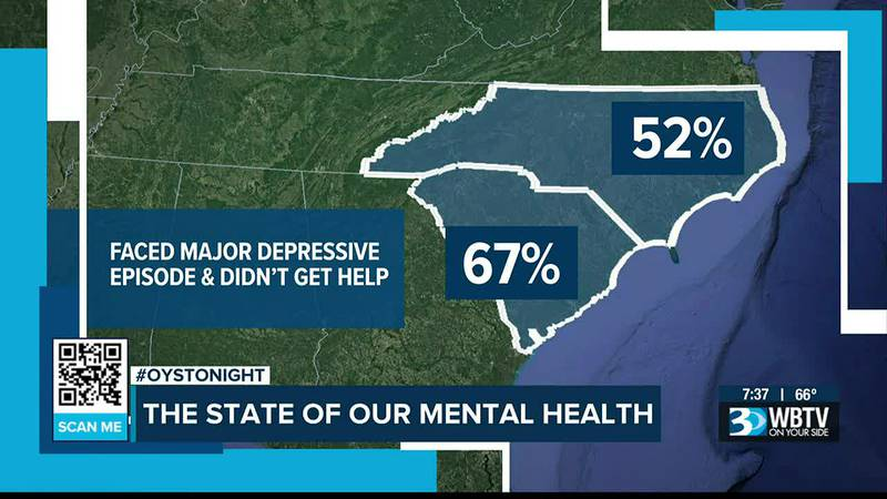 New report paints troubling picture of mental health in Carolinas